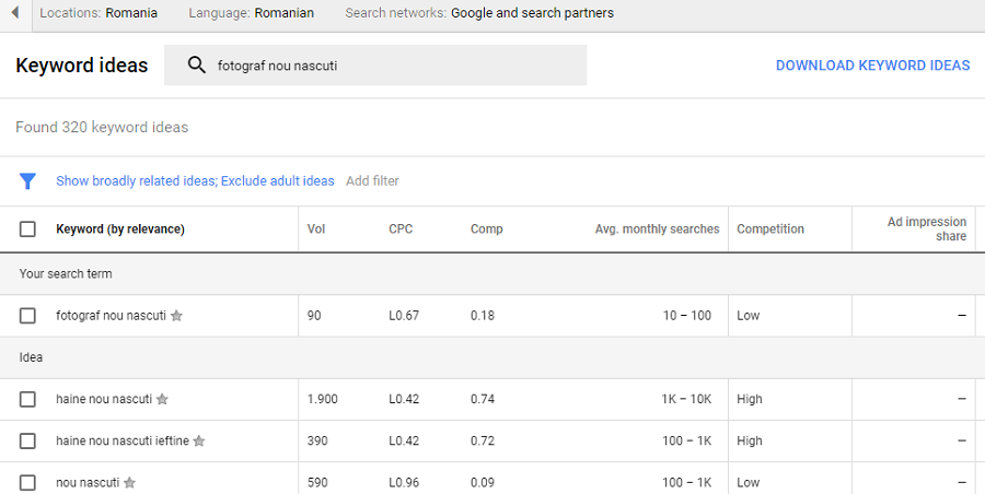 google keyword planner cuvinte cheie servhost