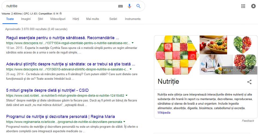 nutritie cuvinte cheie google