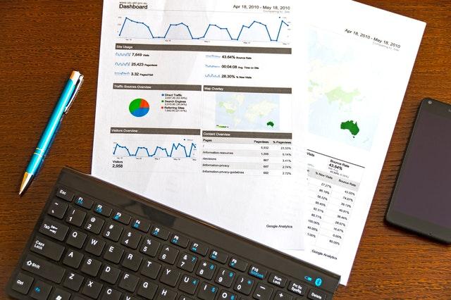 analiza performanta pagina de produs